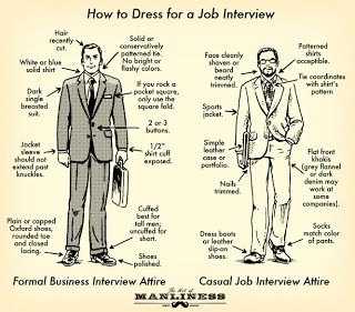 The Do S And Don Ts Of Dressing Professionally Interview