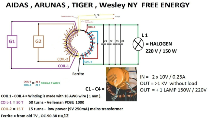 Free Energy Devices >> Re Selfrunning Free Energy Devices Free Energy Home Jobs Free