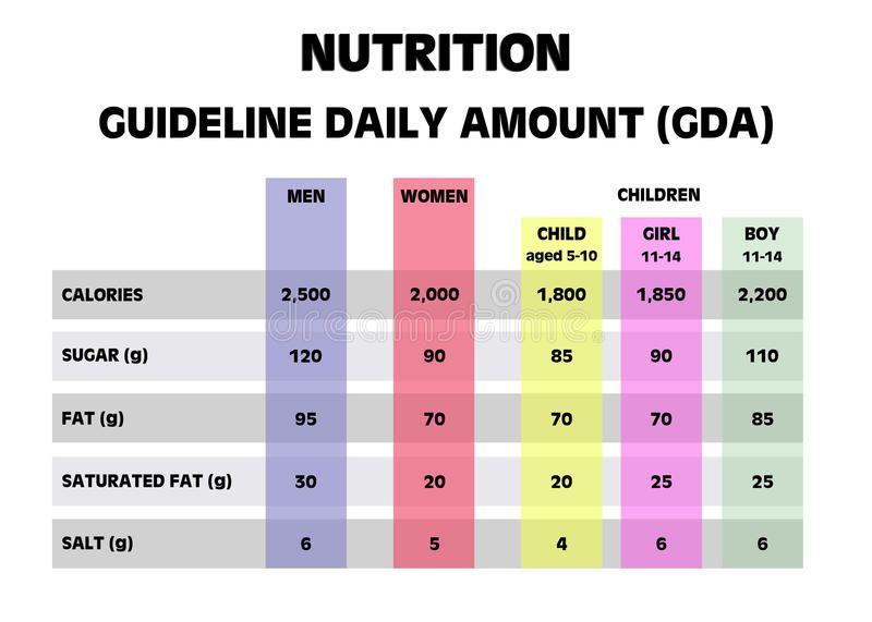 Obțineți mai bine dieta cu oua rezultate urmând cinci pași simpli