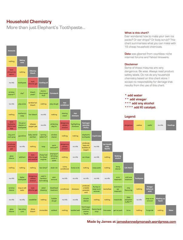 Click to download PDF version Chemistry Pinterest Chemistry - new periodic table download