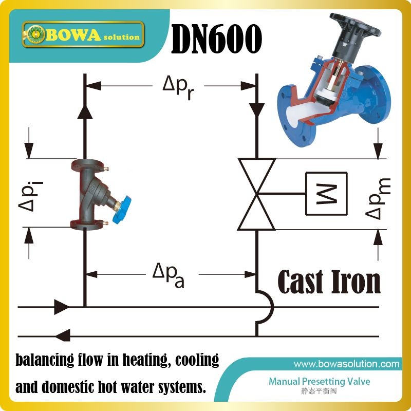 Dn600 Flanged Cast Iron Balancing Valve Mainly For Central Air