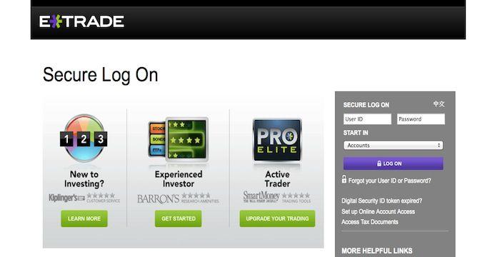 Interactive brokers trading platform youtube music videos