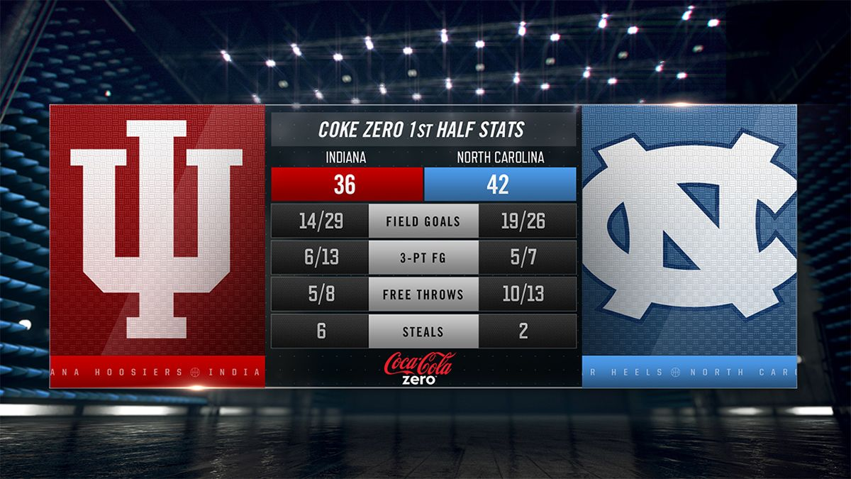 Ncaa March Madness On Behance Ncaa March Madness March Madness Tv Set Design