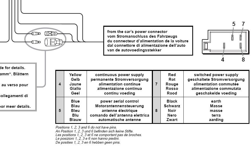 Sony Car Radio Wiring Diagram also Sony Xplod CD Player also Sony ...