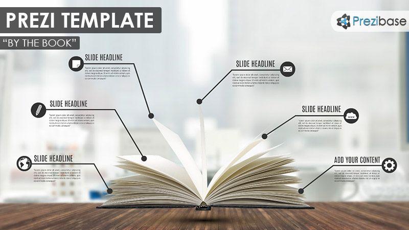 presi templates.html