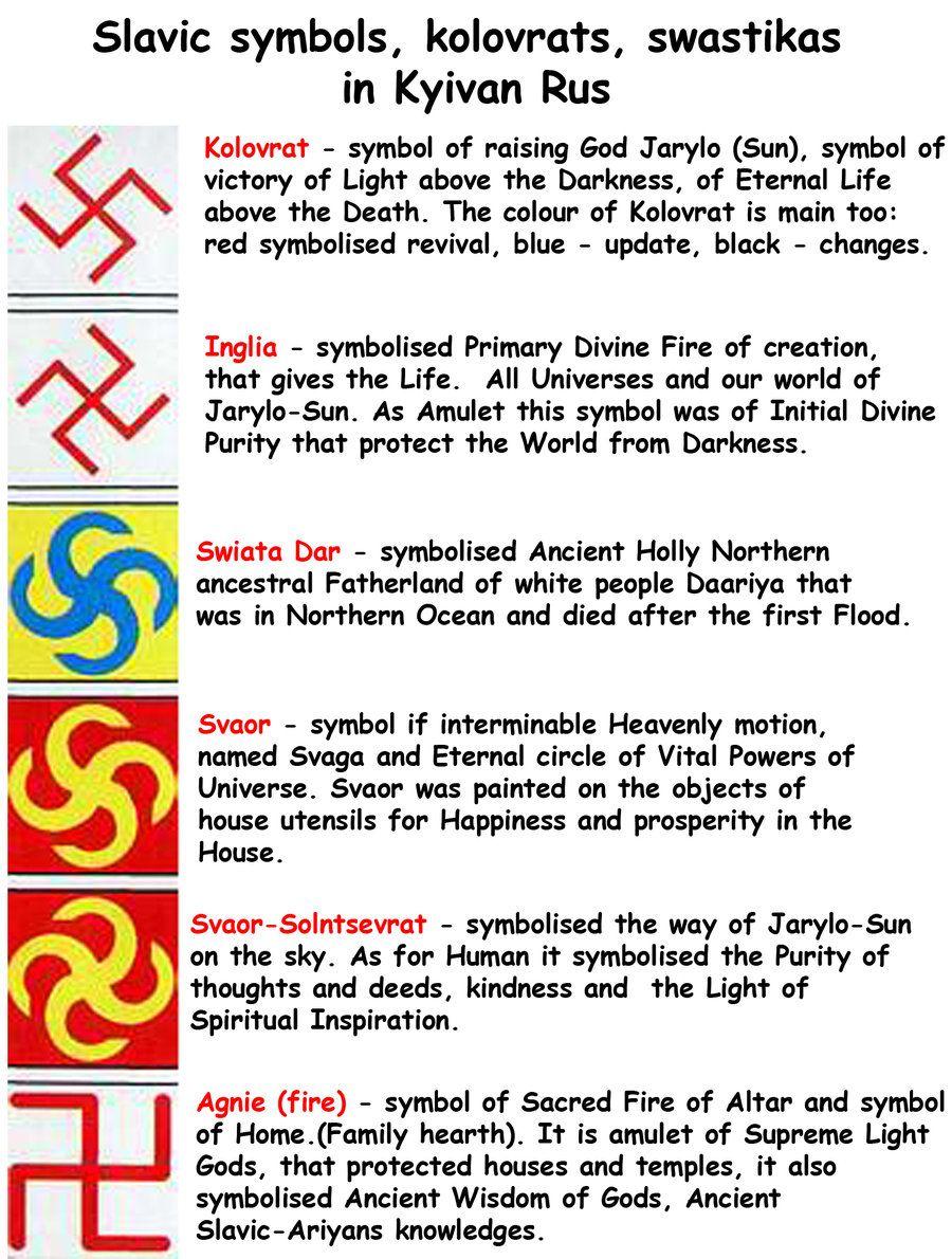 Celtic pagan symbols and meanings gallery symbol and sign ideas pagan symbols google search alchemy symbols pinterest pagan symbols google search buycottarizona buycottarizona