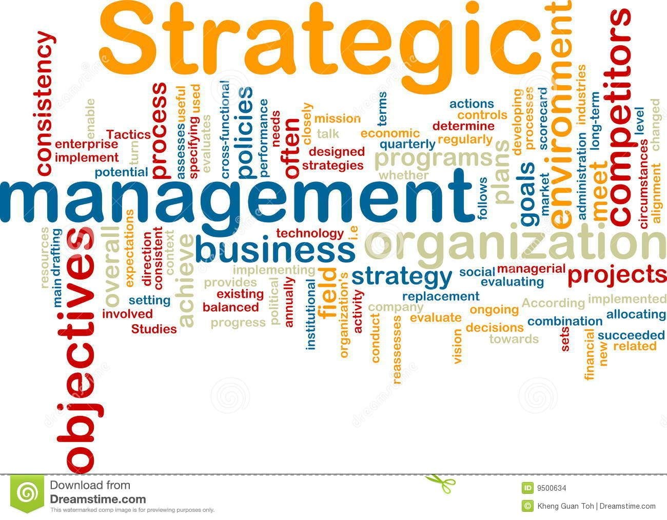 strategic management wordcloud stock images - image: 9500634, Powerpoint templates