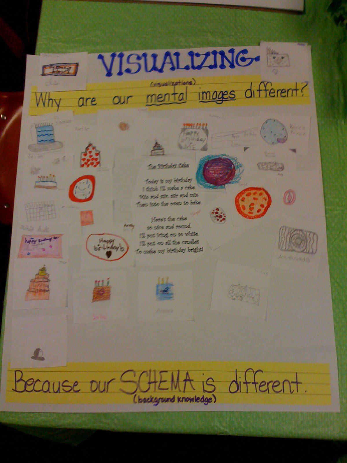 Visualizing Poetry