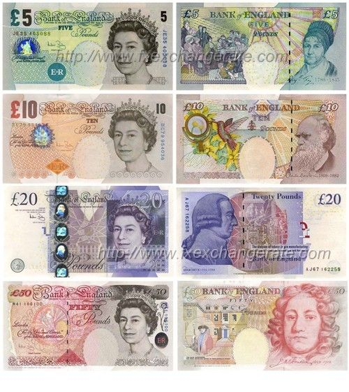 United Kingdom Currency Google Search