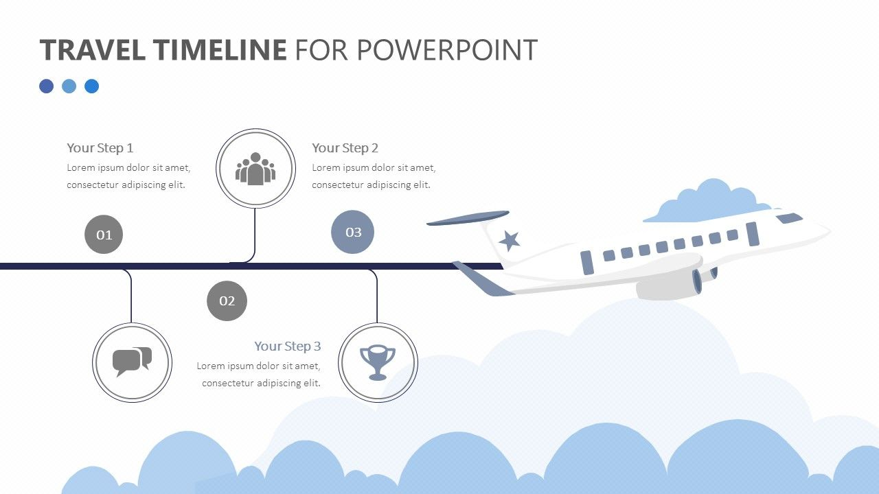 Travel Timeline For Powerpoint The Travel Timeline For Powerpoint