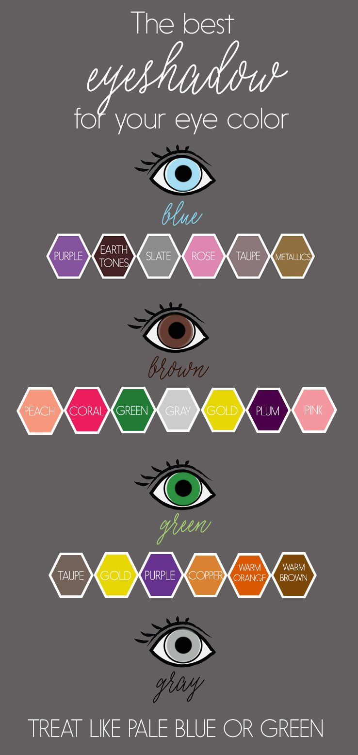 What Eyeshadow Colors to Wear With Eye Colors #beauty