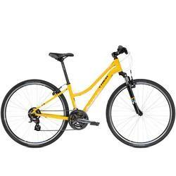 Trek Neko Low Step Wsd Women S Summit City Bicycles Fitness City Bicycles Trek Bikes Bicycle