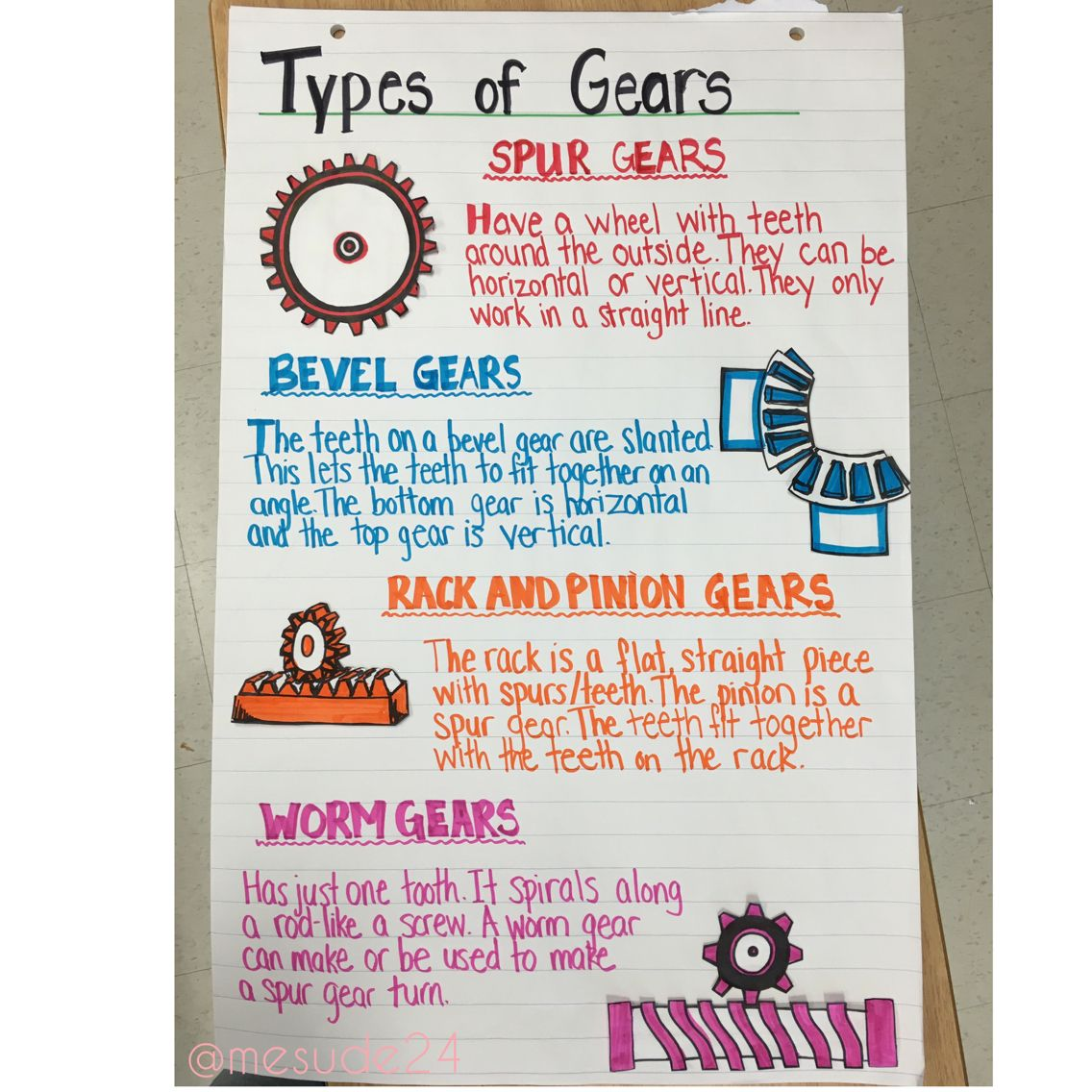Types Of Gears Anchor Chart When I Teach Pulleys And