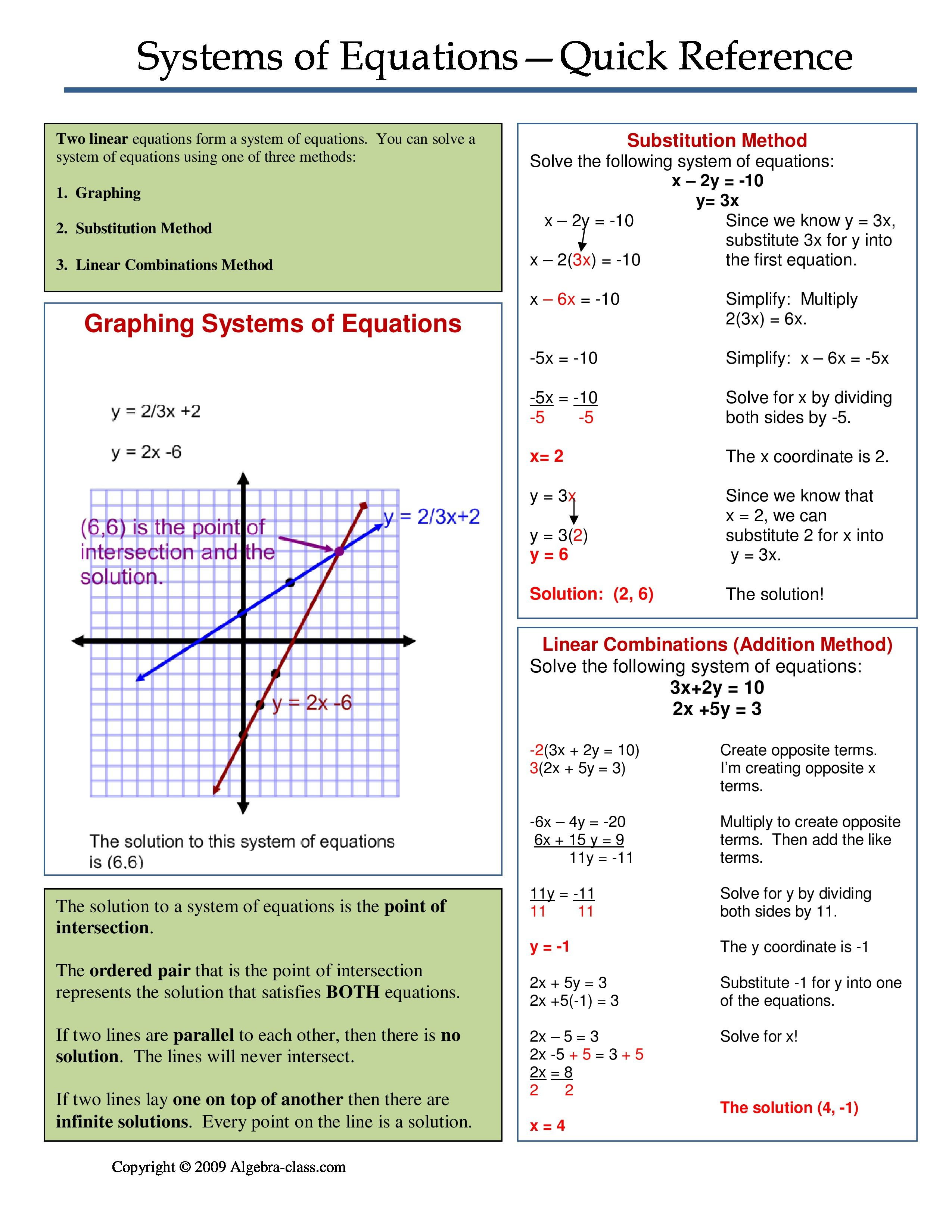 One page notes worksheet for Systems of Equations Unit. | math ...