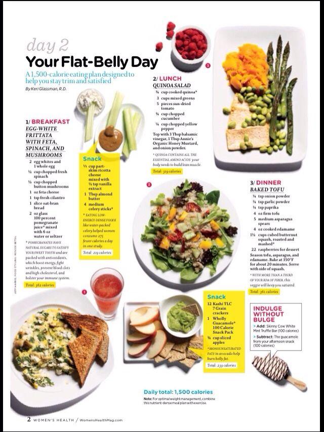 7 day flat stomach diet