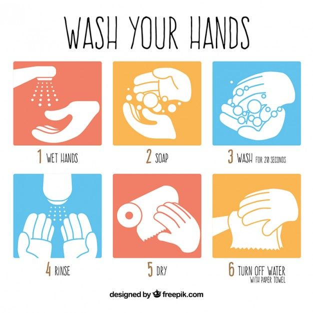 Steps For Wash Your Hands Hand Washing Poster Proper Hand