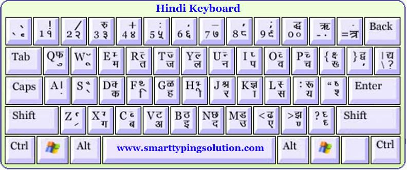 Pin by rahul kumar on Hindi Font keyboard, Keyboard