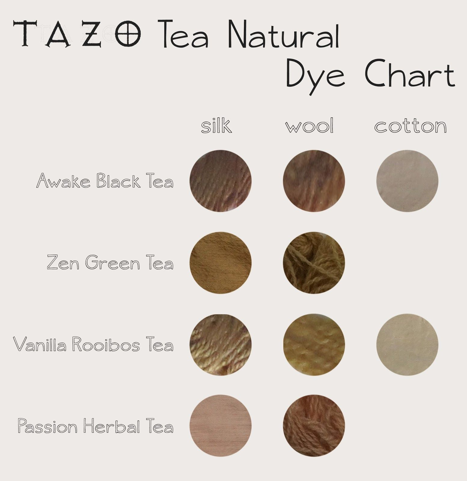 Collective Individual Natural Dyeing With Starbucks Tazo Teas