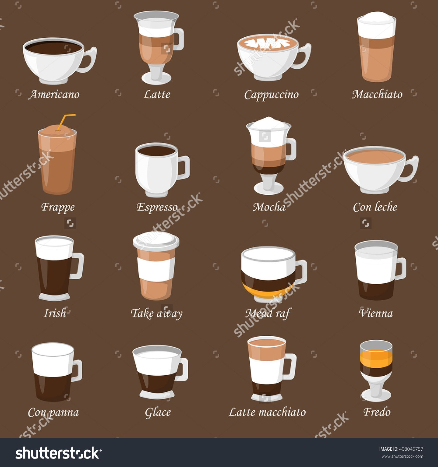 Different Types Of Coffee Drinks At Starbucks