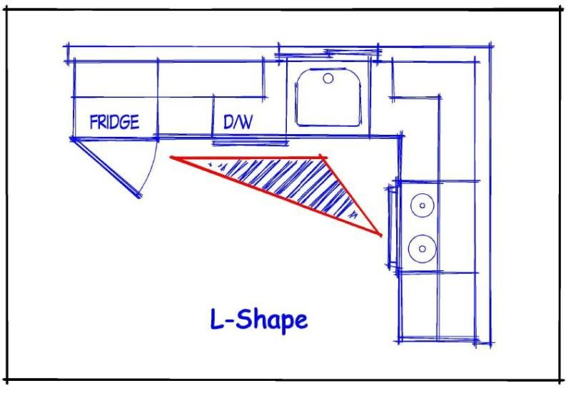 L Shaped Kitchen Floor Plans the difference with the g-shaped kitchen floor plan is the