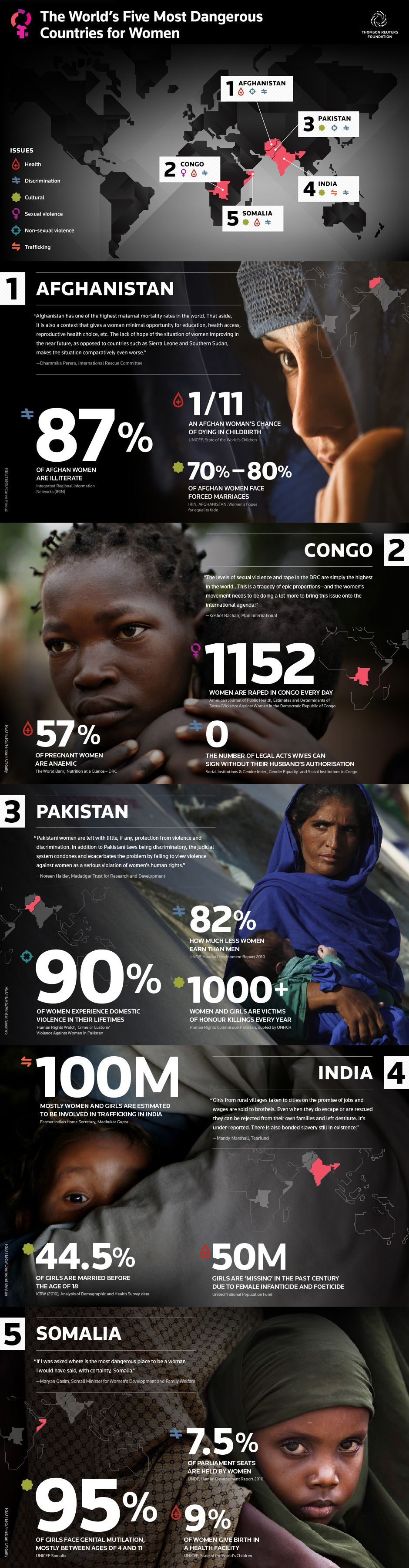1000  images about miscellaneous infographies on pinterest ...