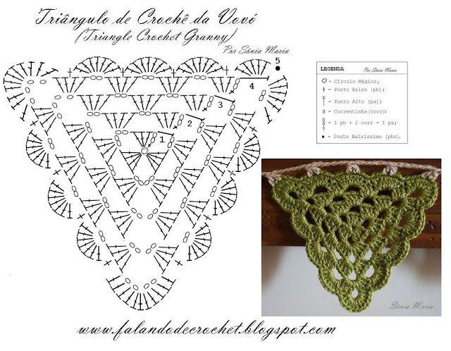FALANDO DE CROCHET   Triángulos a crochet.   Pinterest   Crochet ...