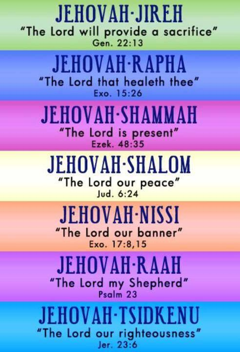 Praise And Worship Names Of God Bible Quotes Words