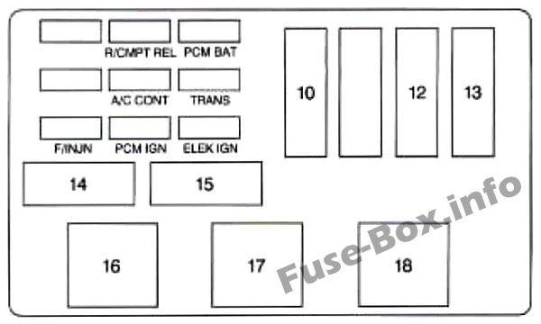 Under-hood fuse box diagram (passenger's side): Chevrolet