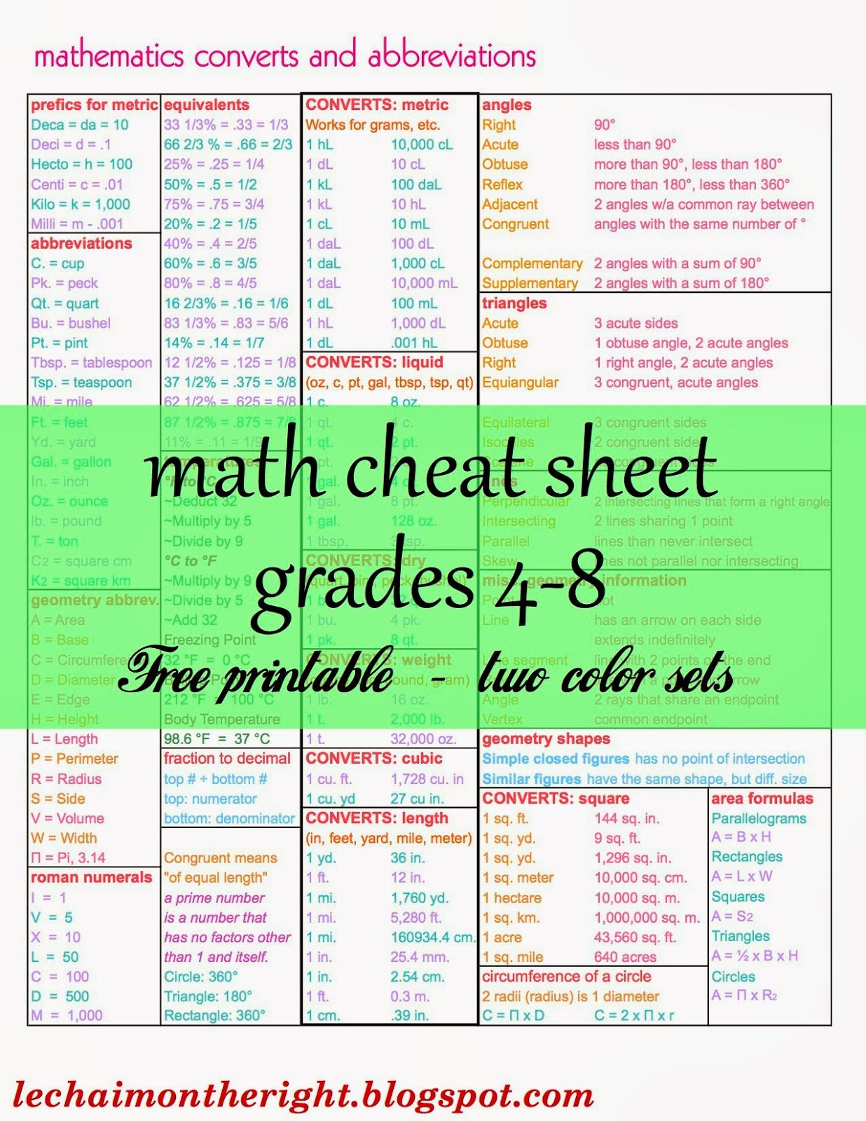 Le Chaim On The Right Math Cheat Sheet Free