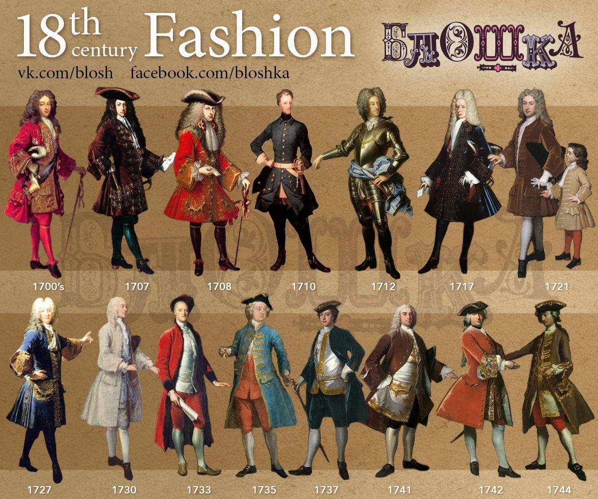 18 century fashion history 70