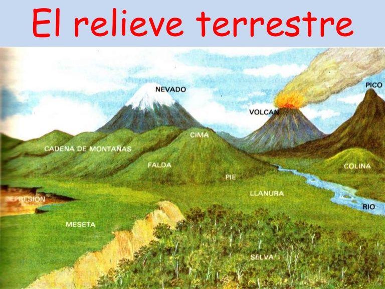 El Relieve Terrestre Power Para Wiki Maqueta De Relieve Rocas Y Minerales Geografía Para Niños
