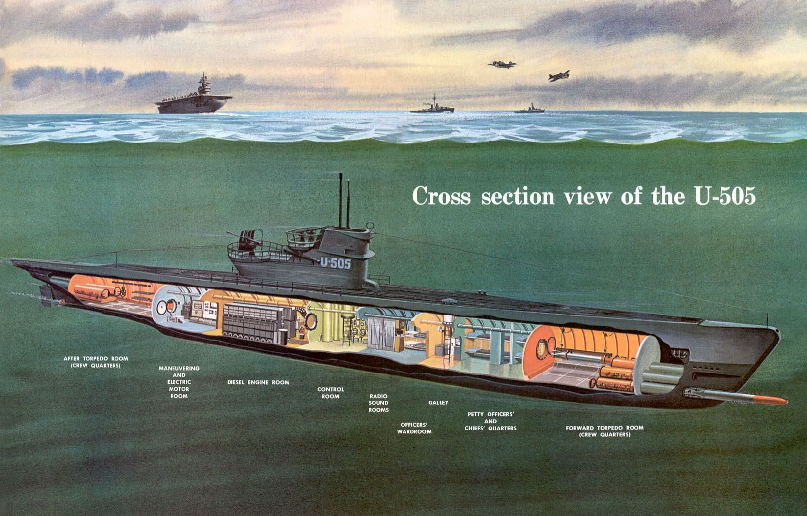 Comparativa Del Motor Para Submarinos Fm 38 D8 1 8 Frente