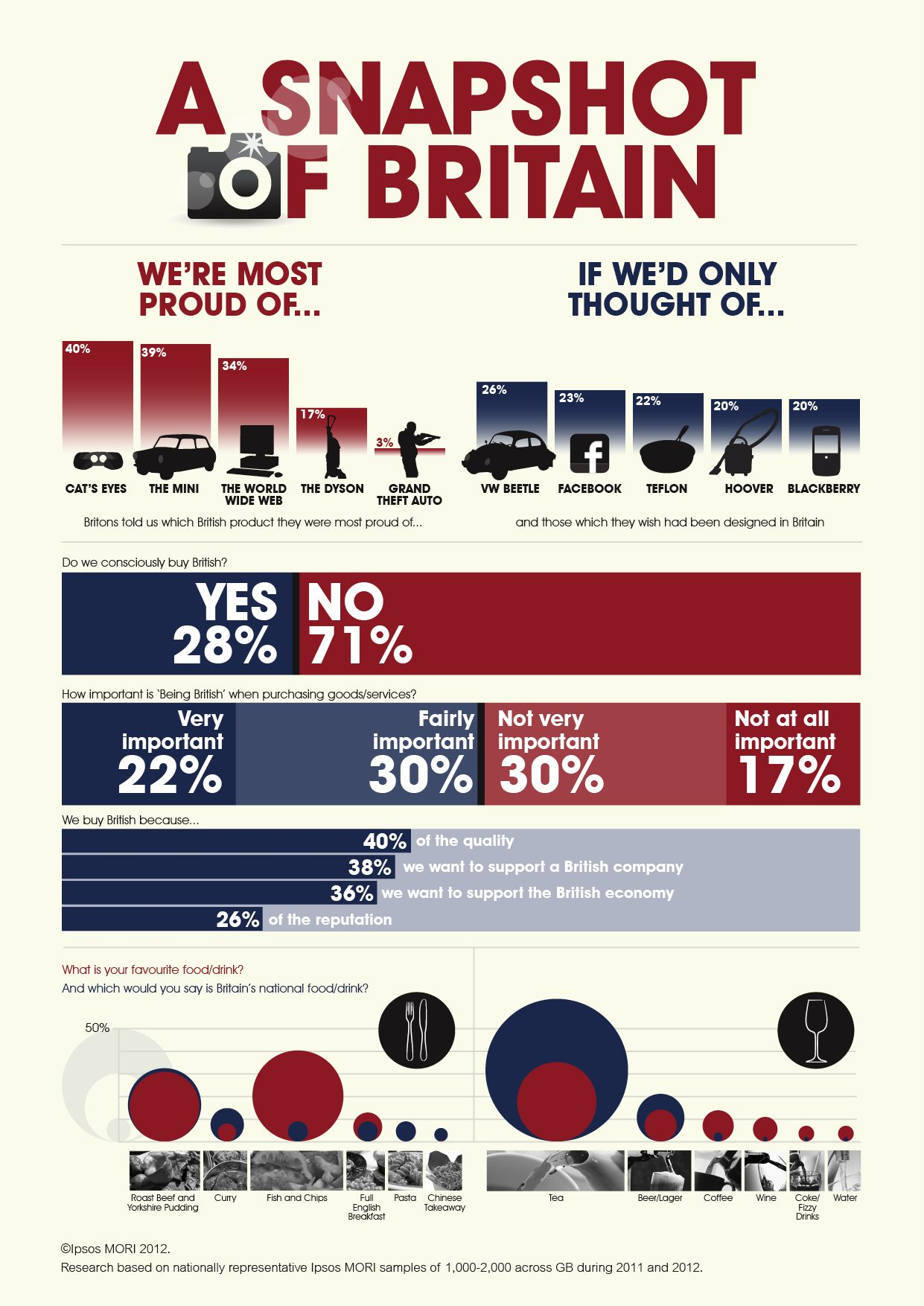 2012 was a fantastic year of celebration for Britain, from