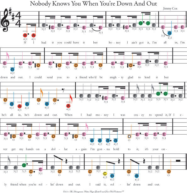 Violin violin tabs for twinkle twinkle little star : 1000+ images about music sheets on Pinterest | Songs, Violin sheet ...
