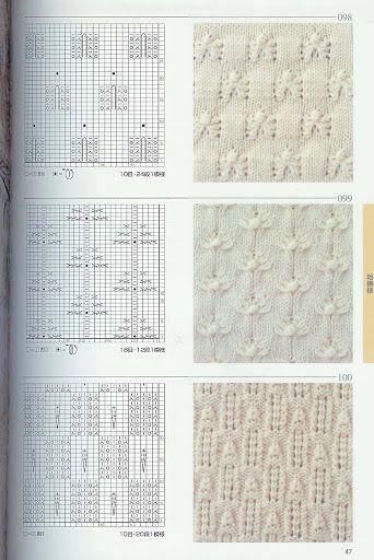 Knitting patterns - Picasa Web