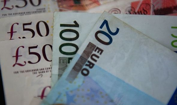 Pound Euro exchange rate: GBP/EUR holds up despite a rough night in Parliament for May