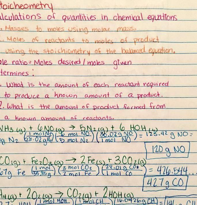 Stoichiometry notes for chemistry students in 2020