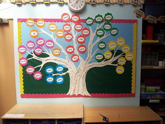 Phonics Tree Words