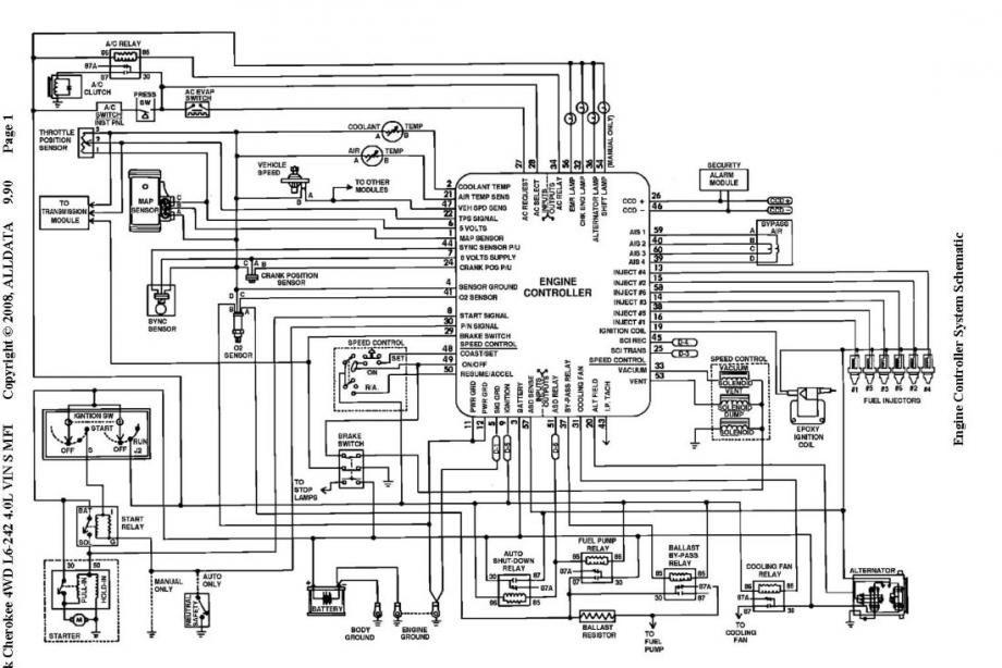 1991 jeep cherokee xj wiring diagram