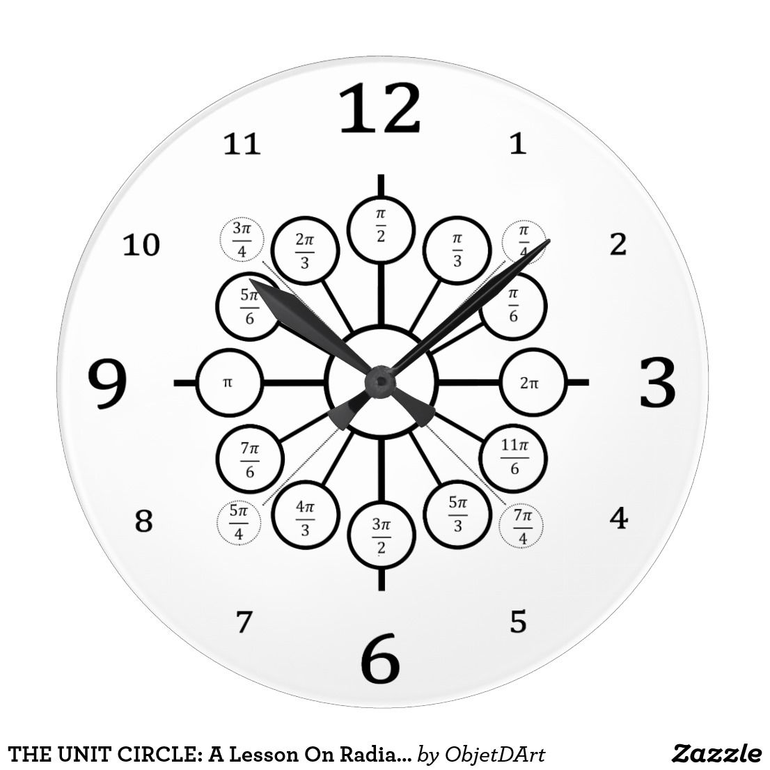 The Unit Circle A Lesson On Radian Measures Large Clock