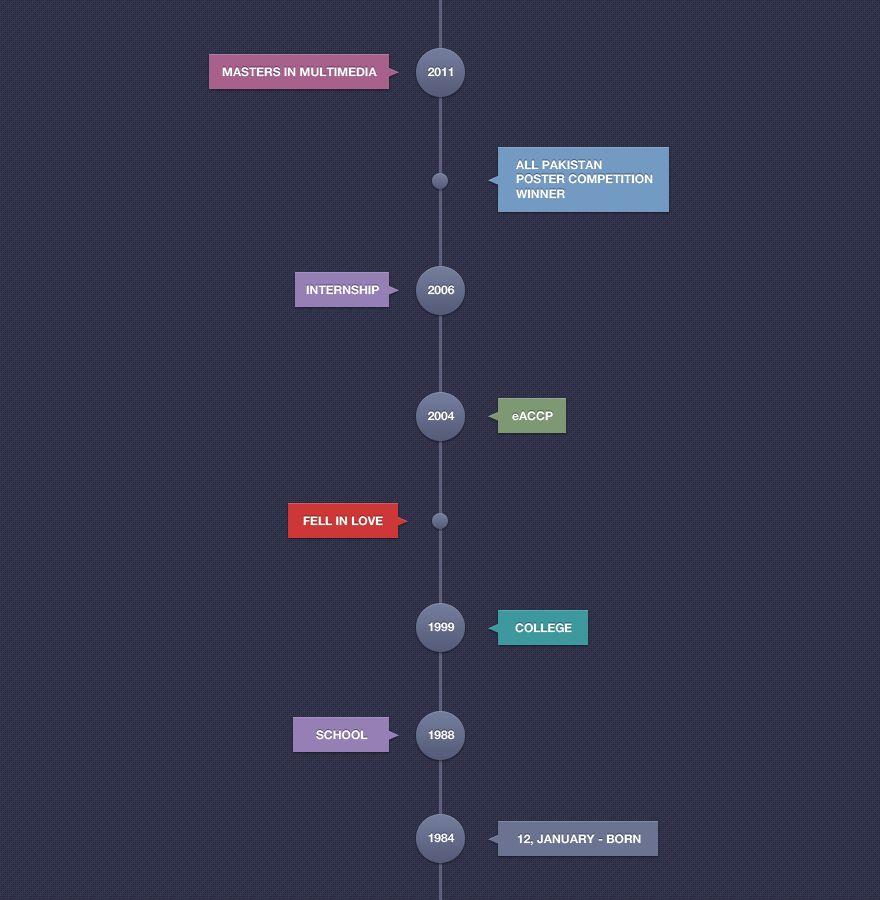 Timeline PSD | Fonts & Graphics (Free) | Pinterest