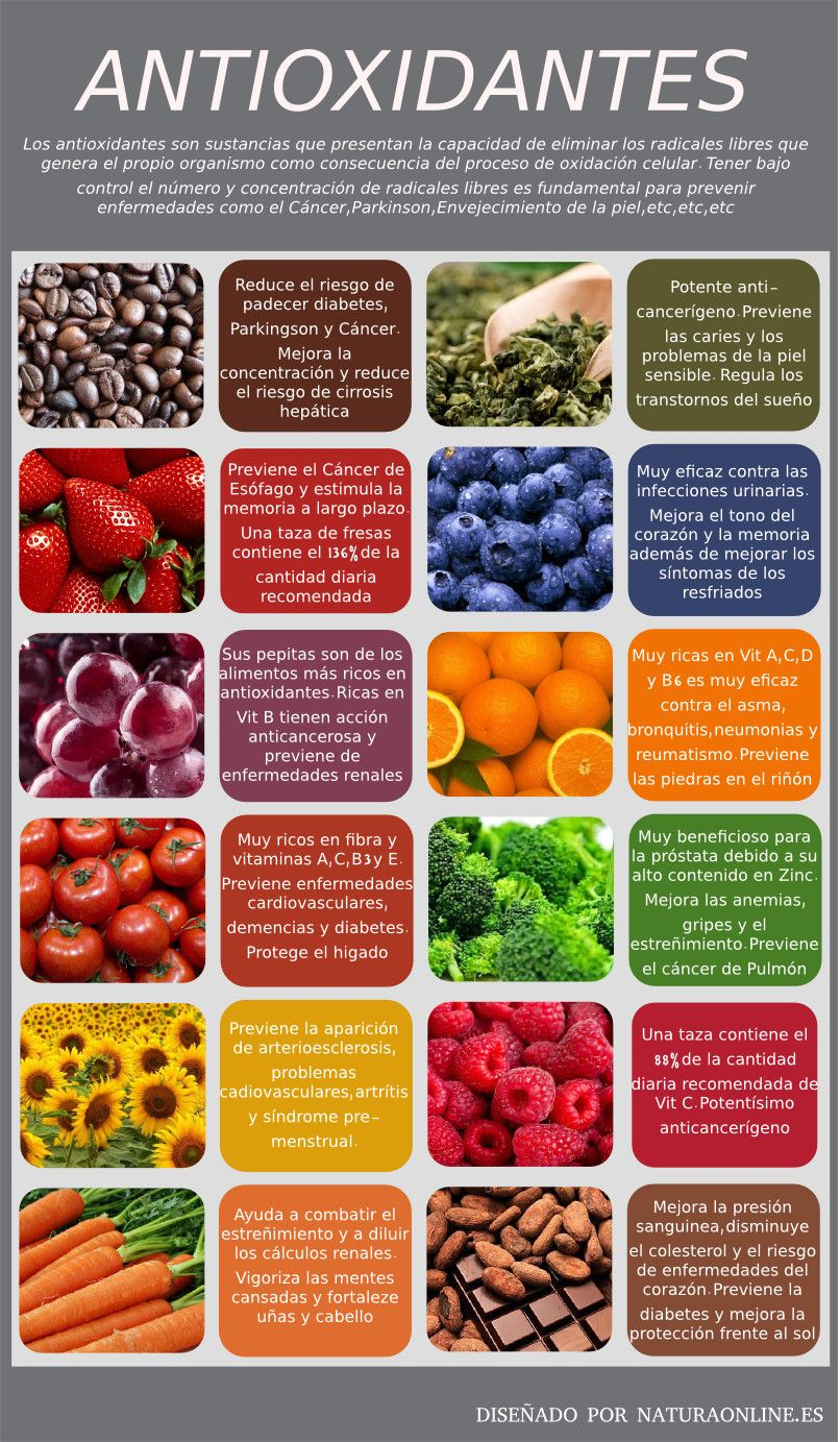 12 alimentos ricos en antioxidantes para combatir con la dieta los s ntomas de la piel sensible - Antioxidantes alimentos ricos ...