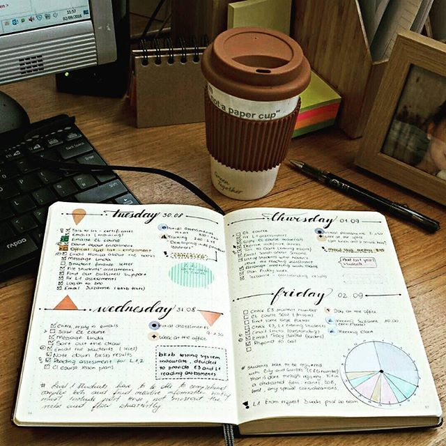 Back to using bullet journal system