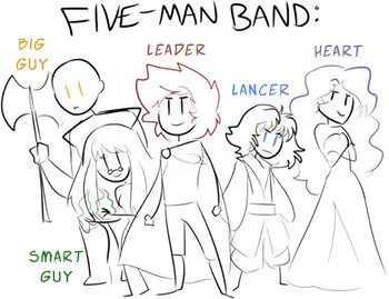 The FiveMan Band is a group of characters whose members