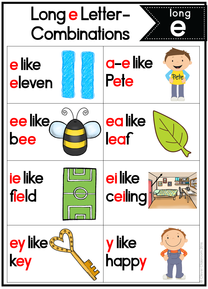 Long E Letter Combinations In A Poster And Also Word Work Mats Focusing On Phonemes Phonics Words Clever Classroom Phonics Worksheets Free [ 1130 x 816 Pixel ]
