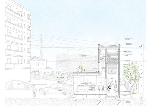 House in Yamanote,Section