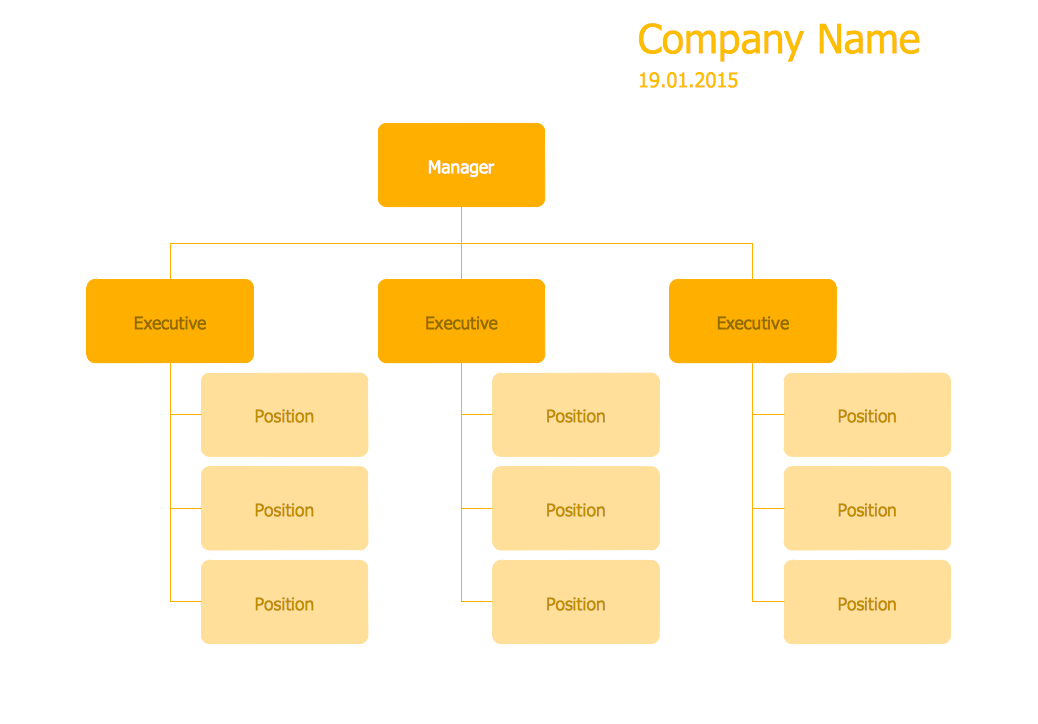Hierarchical org chart template 15 management 25 typical hierarchical org chart template 15 maxwellsz