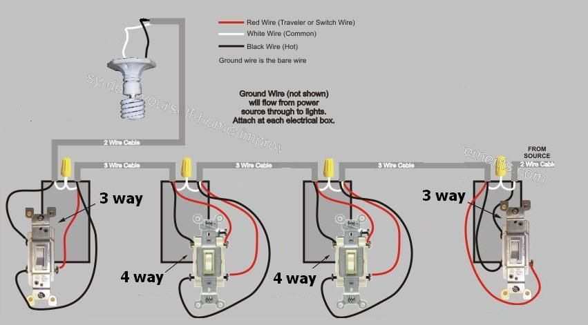 32c3f5717e00b8849c9ee554cf8d8fbb excellent 5 wire dimmer switch photos best image diagram 8we us 4-Way Switch Wiring Examples at readyjetset.co