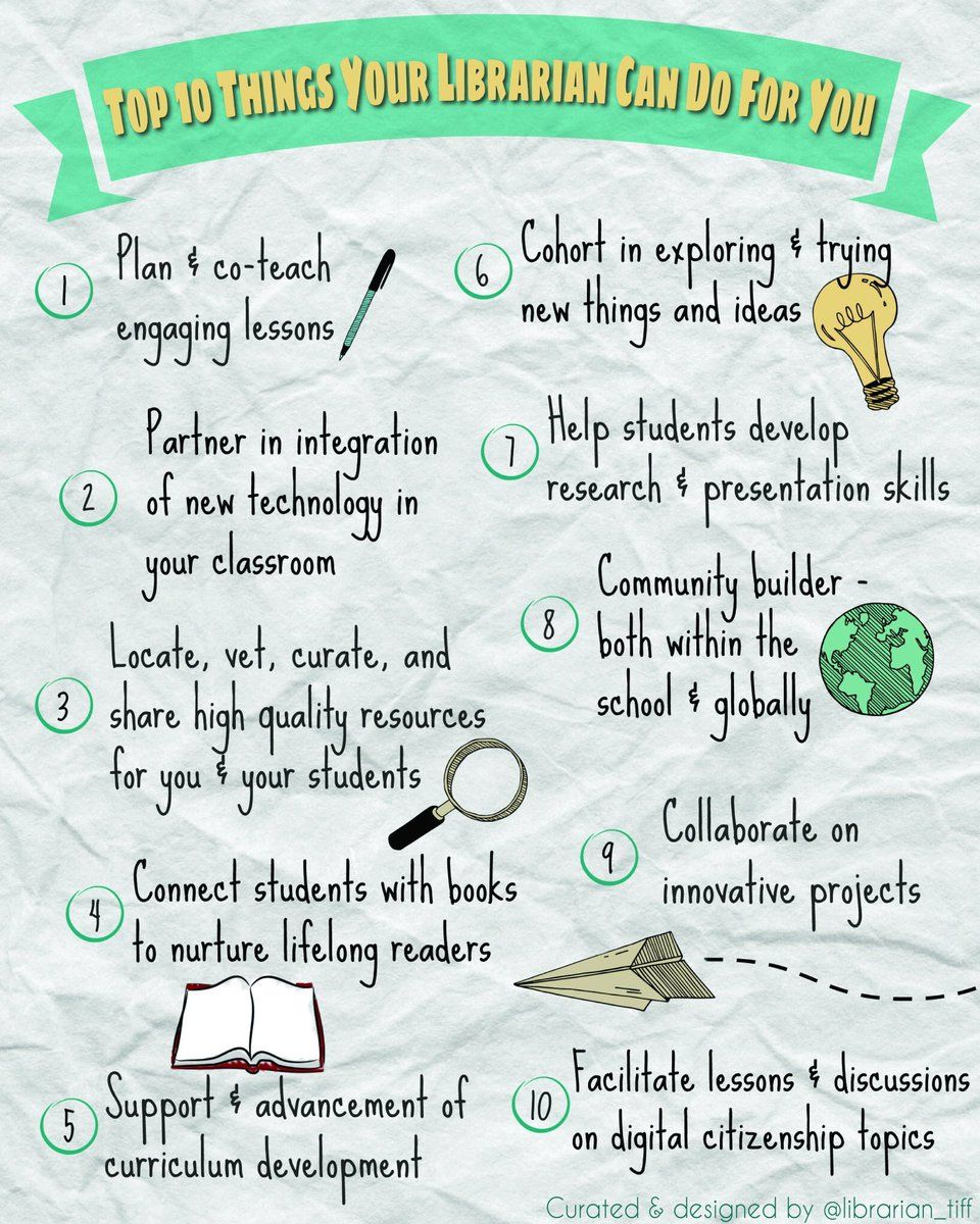 10 Things Your Librarian Can Do For You Library Lessons Teacher