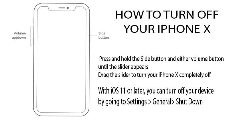 How to Turn Off iPhone X | Tech Tips | Iphone, Turn off, Power button